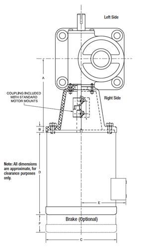 Motor Mounts - NEMA Motors - C Faced Motors| Joyce/Dayton Corp